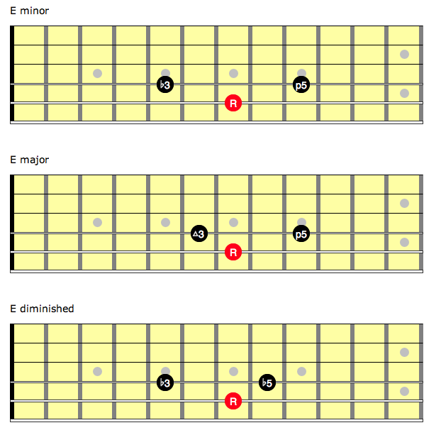 two string arpeggios