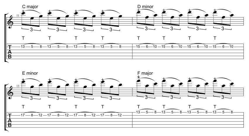 C harmonised major tapping part 1