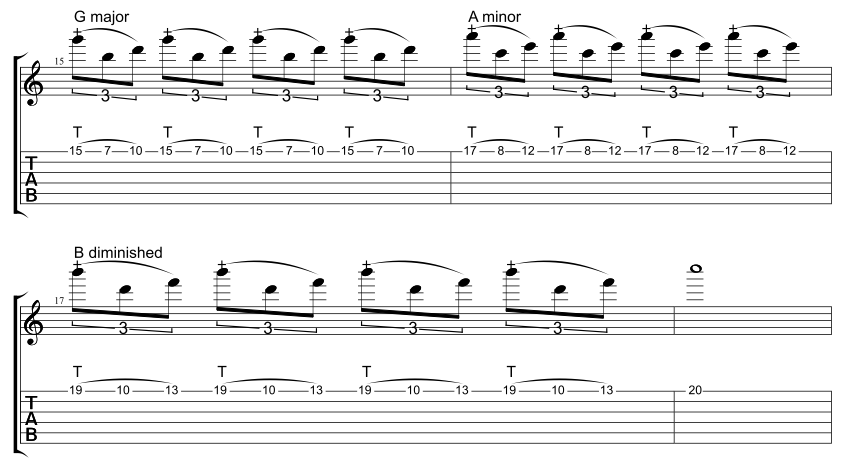 C harmonised major tapping part 2