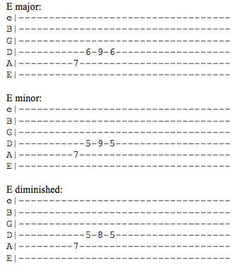 Two string arpeggios in tab